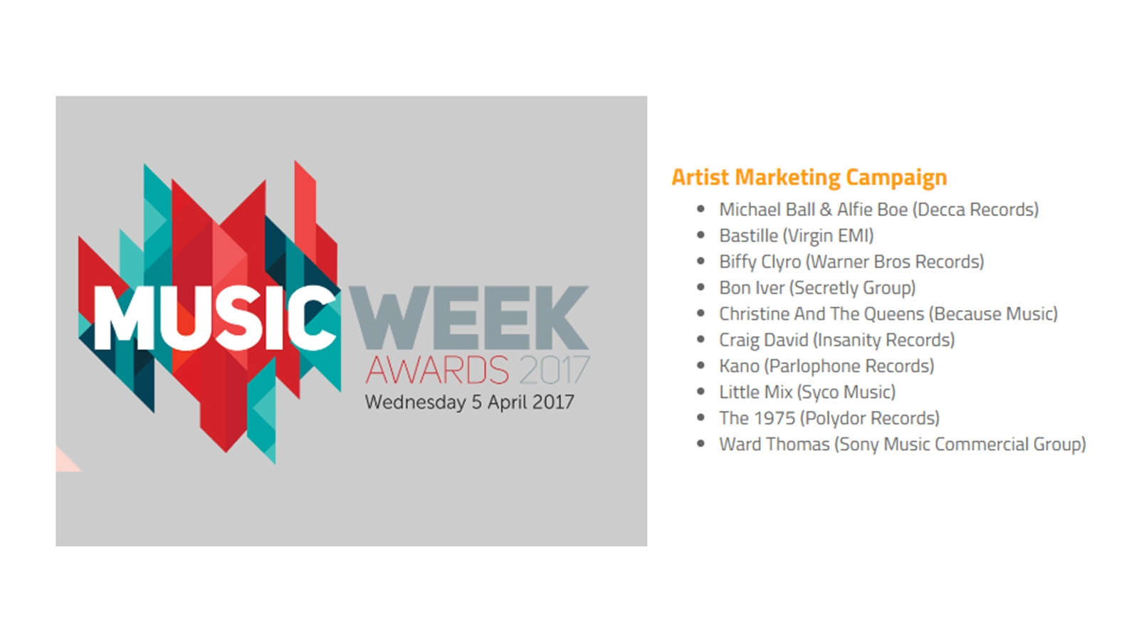 Nominated For Best Artist Marketing Campaign at 2017's Music Week Awards