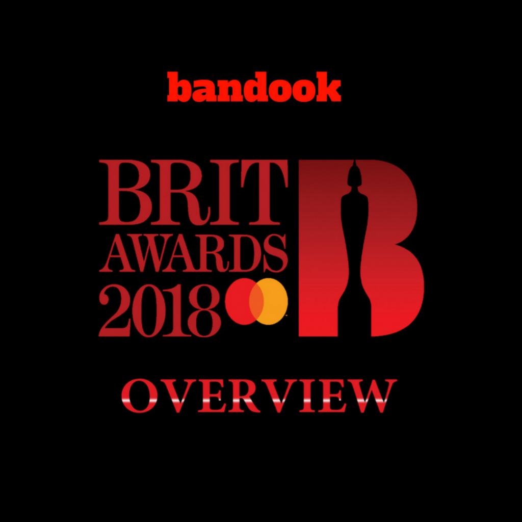 Stormzy, Dua Lipa win big at BRIT Awards, Ed Sheeran wins just one - Bandook