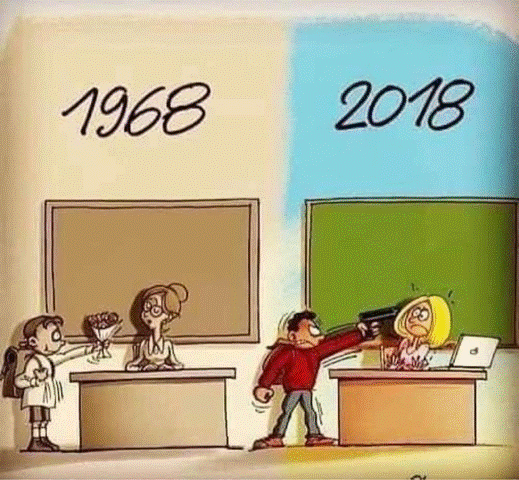 How the world has changed…