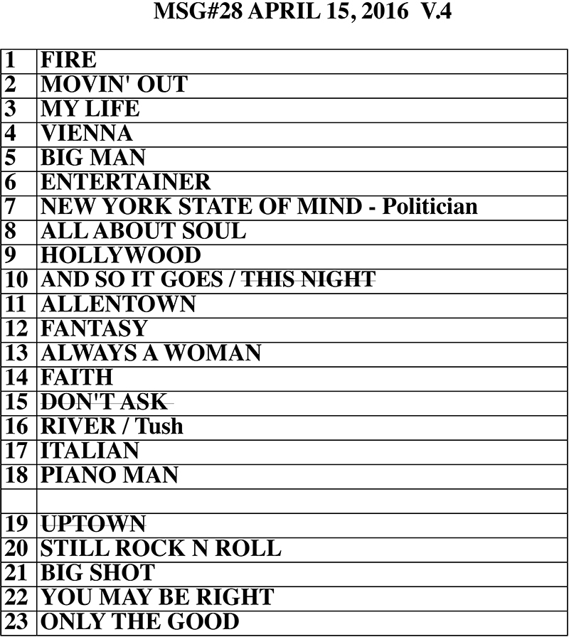 Set list from Billy Joel Madison Square Garden New York, NY concert April 15, 2016