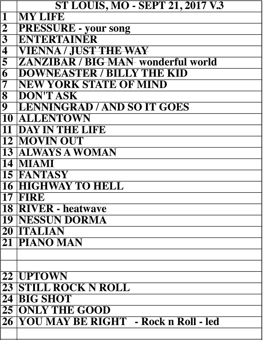 Set list from Billy Joel concert Busch Stadium St. Louis, MO, September 21, 2017