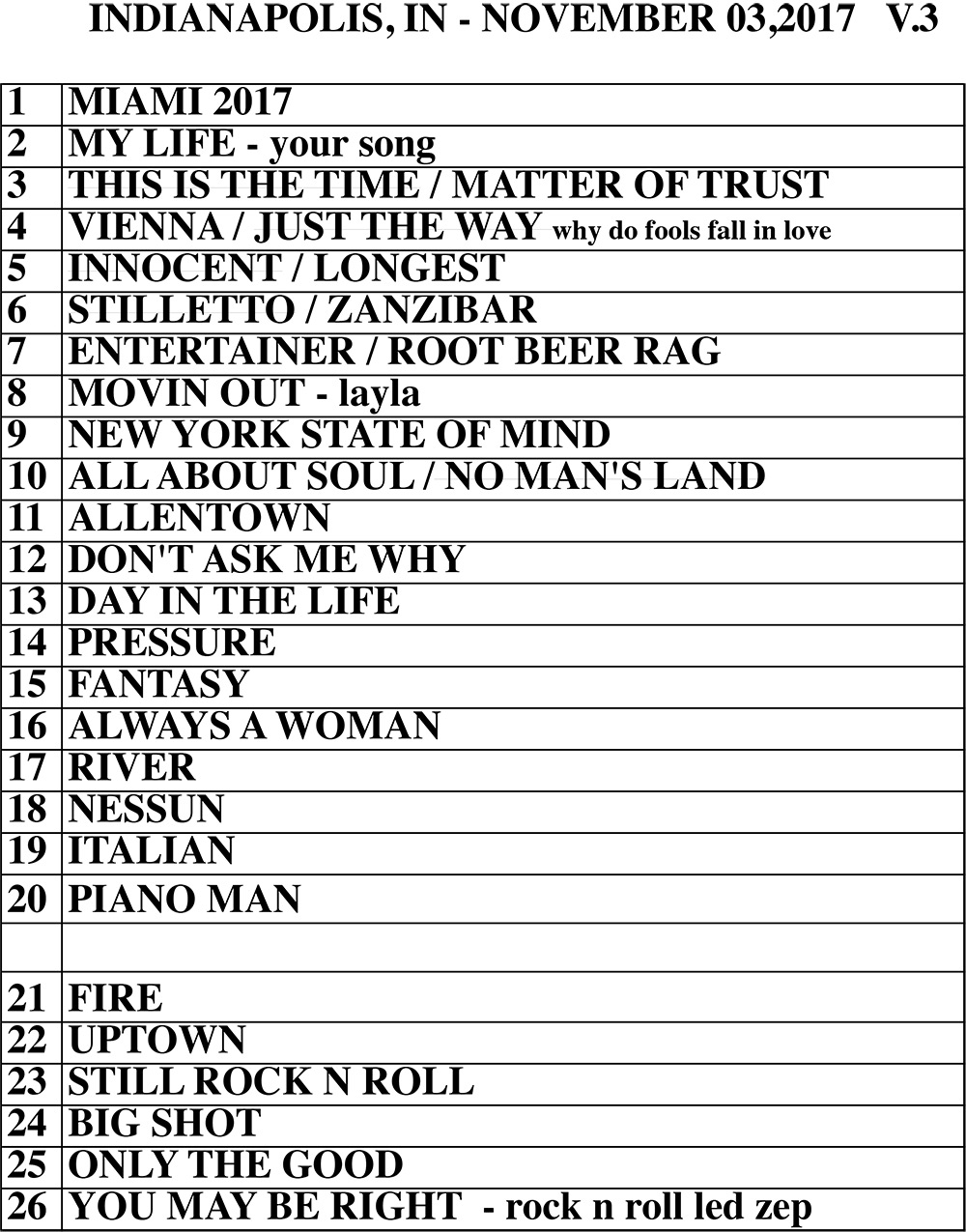 Set list from Billy Joel concert Bankers Life Fieldhouse Indianapolis, IN, November 3, 2017