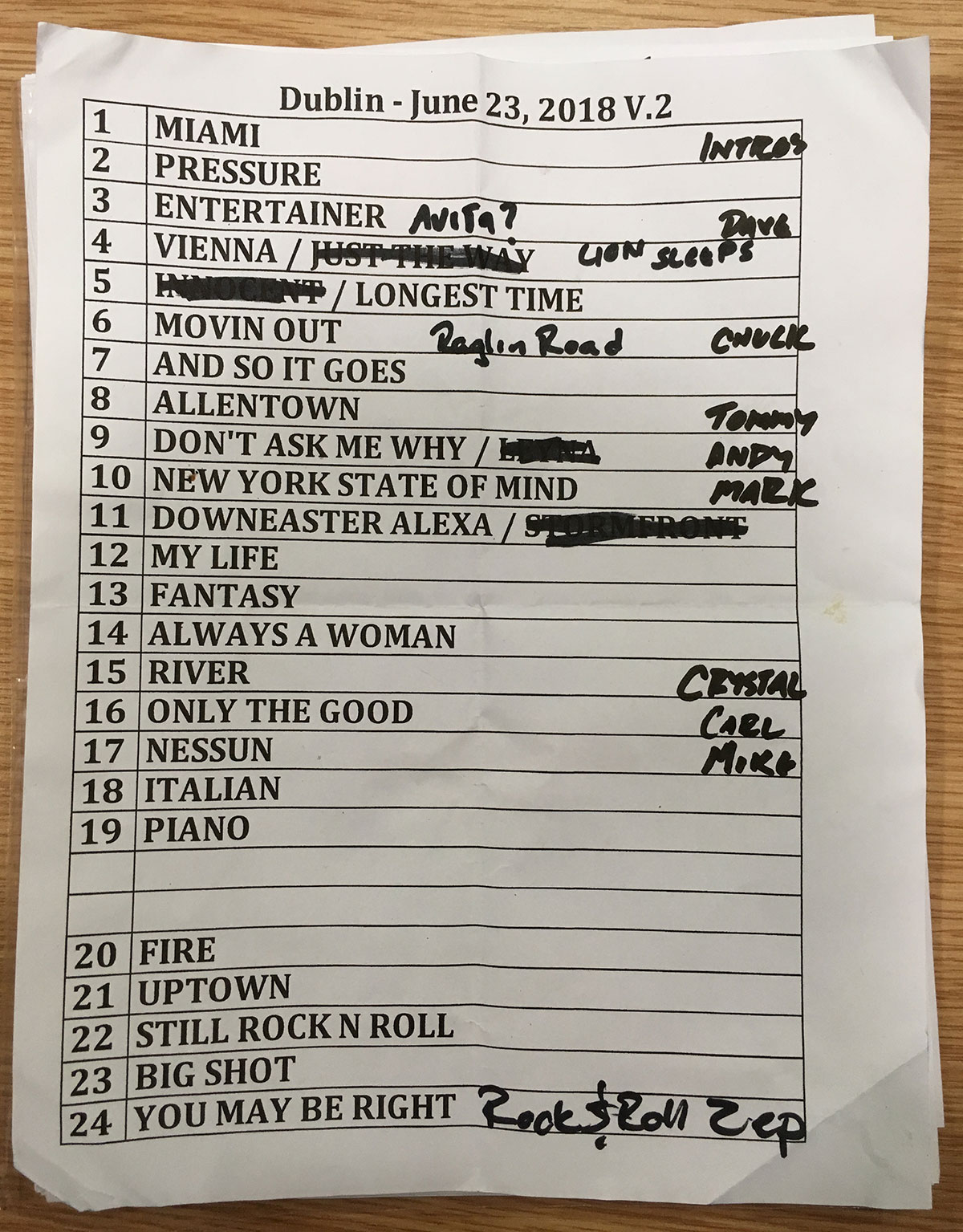 Set list from Billy Joel concert Aviva Stadium in Dublin, Ireland June 23, 2018