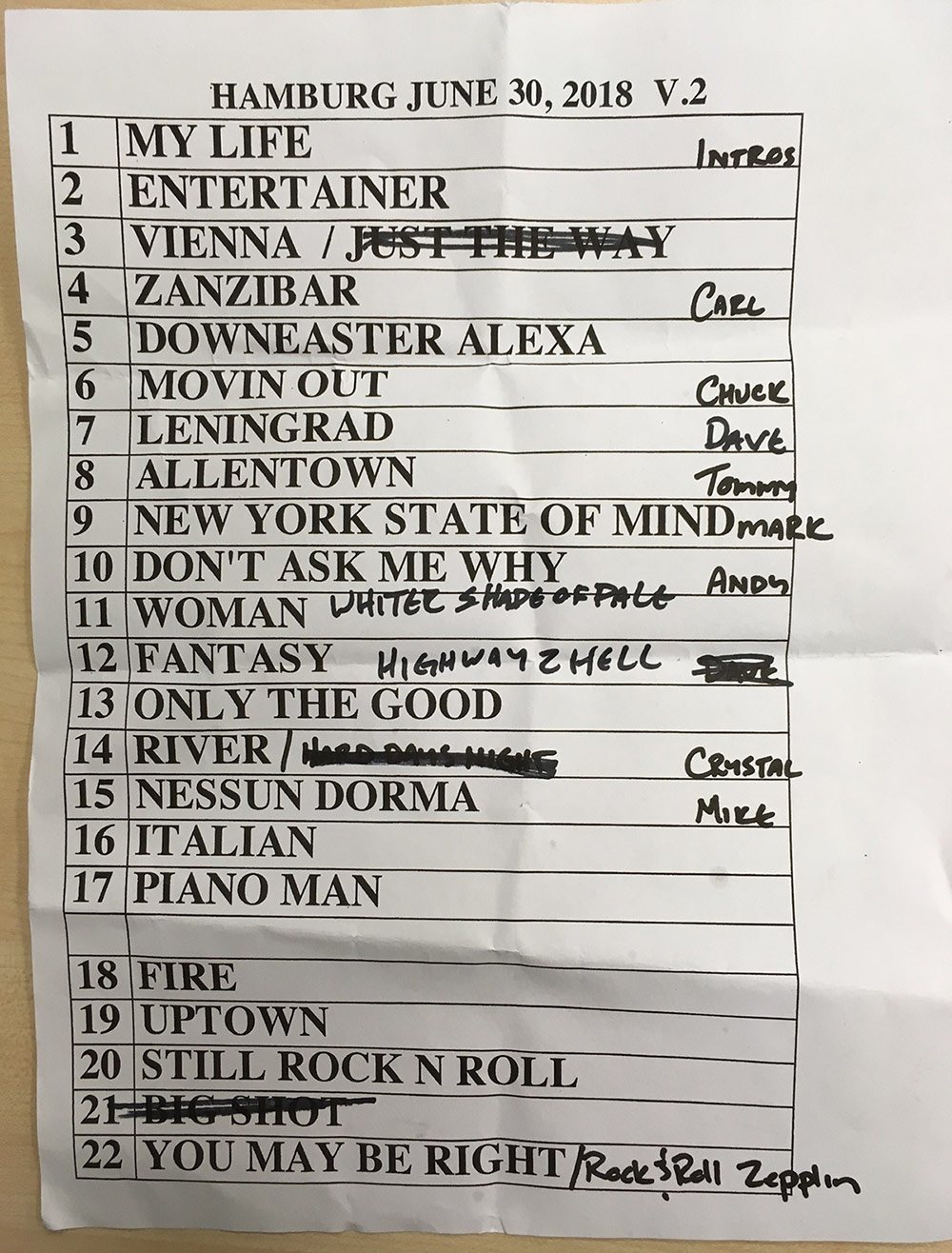Set list from Billy Joel concert Hamburg Volksparkstadion in Hamburg, Germany June 30, 2018