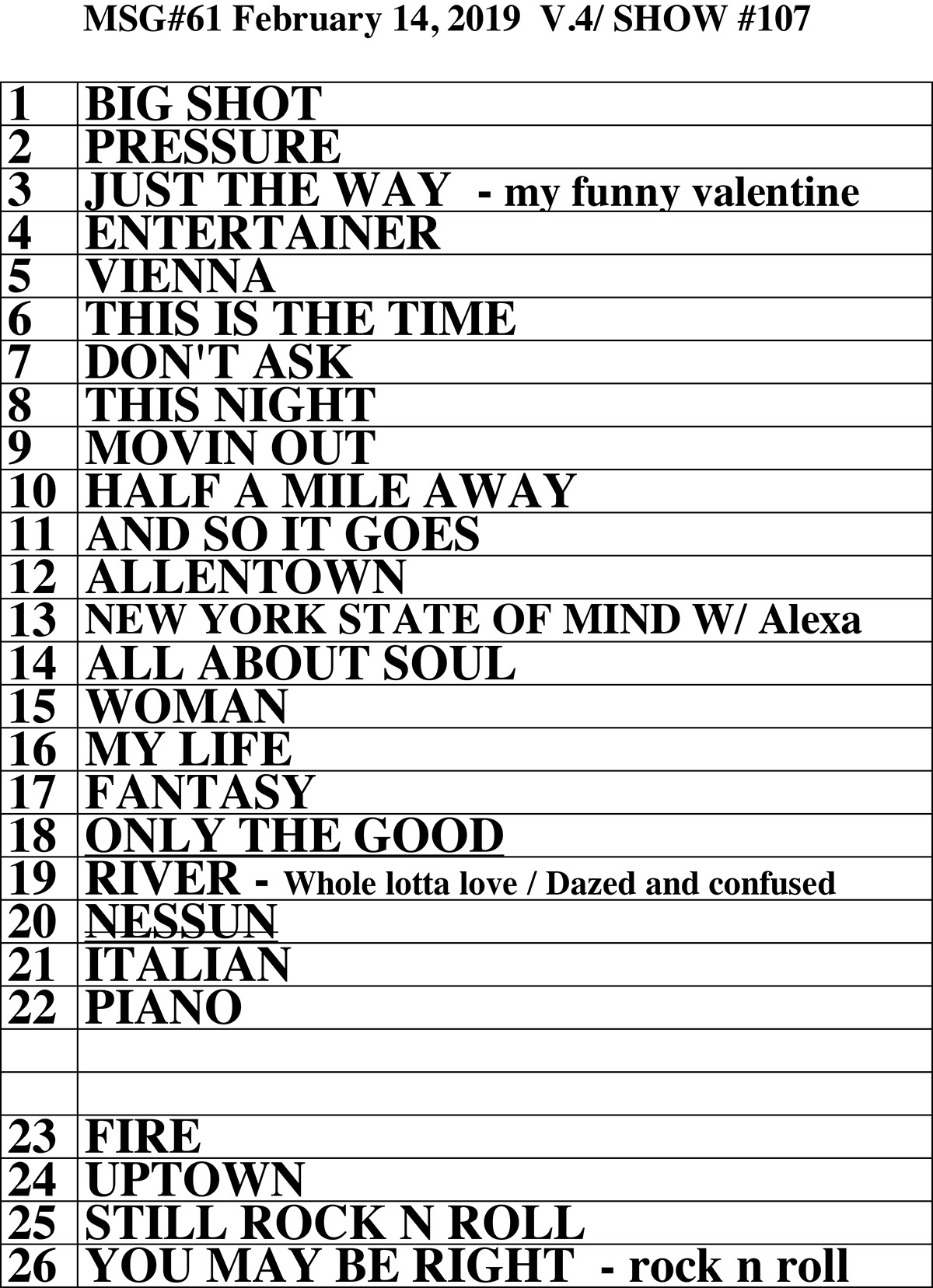 Set list from Billy Joel concert Madison Square Garden New York, NY, February 14, 2019