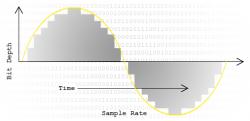 bit-depth-vs-sample-rate-tweakheadz-dot-com