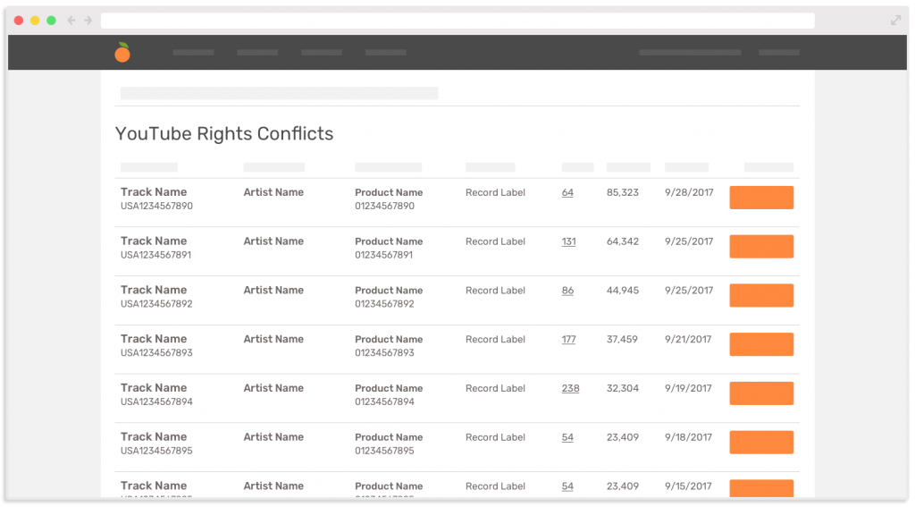 New Feature: Master Rights Conflict Manager