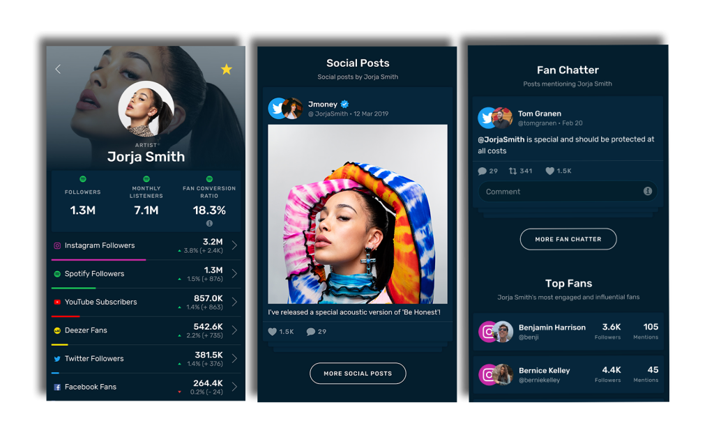 OrchardGo Adds New Social Features To Empower Artists