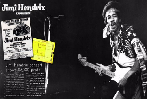 Jimi Hendrix – Live In Philadelphia 1970 (Highlights)