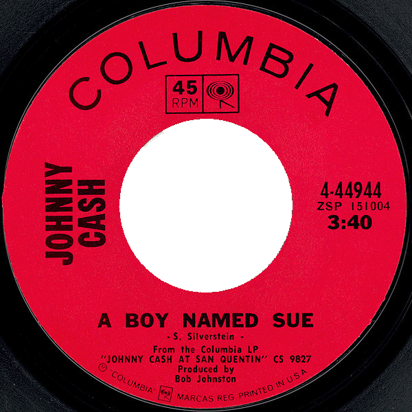 Learn All About Johnny Cash's 'A Boy Named Sue' thumbnail