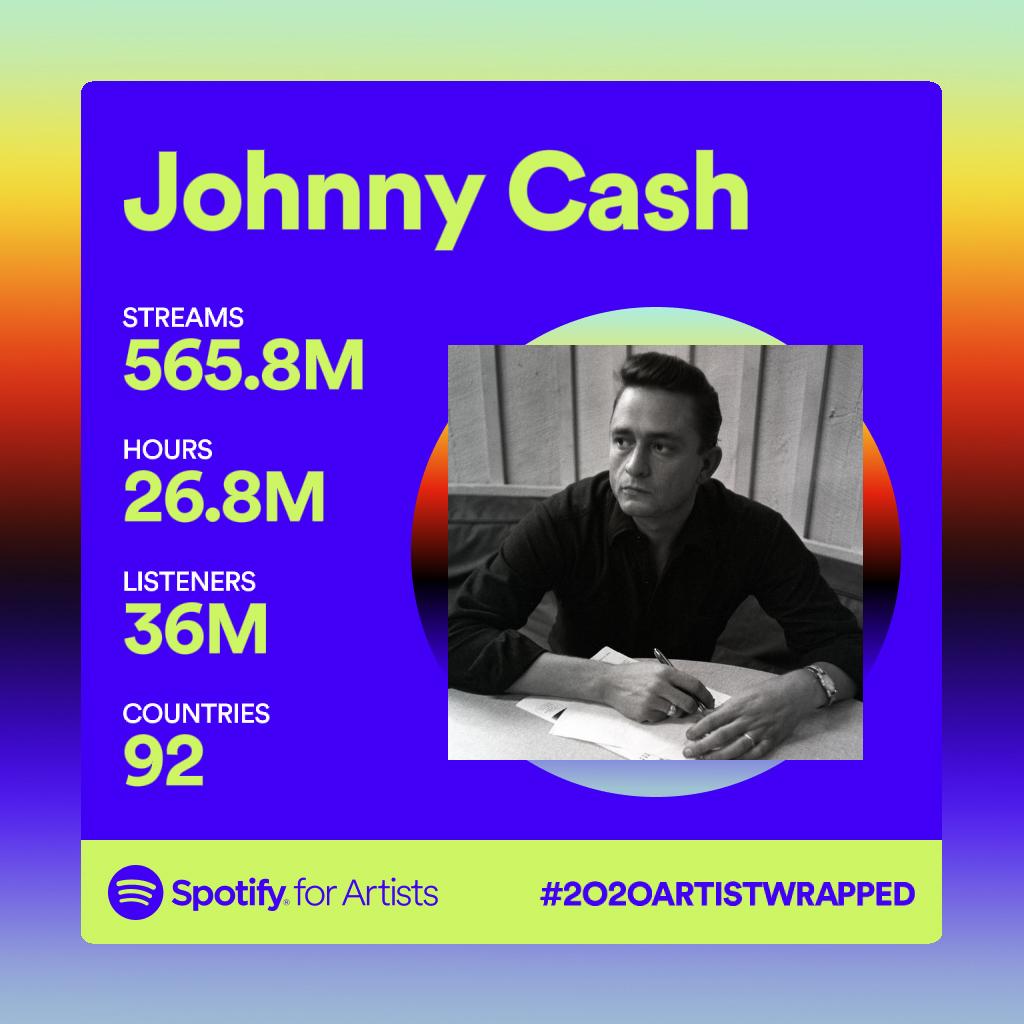 Johnny Cash On #SpotifyWrapped2020 thumbnail