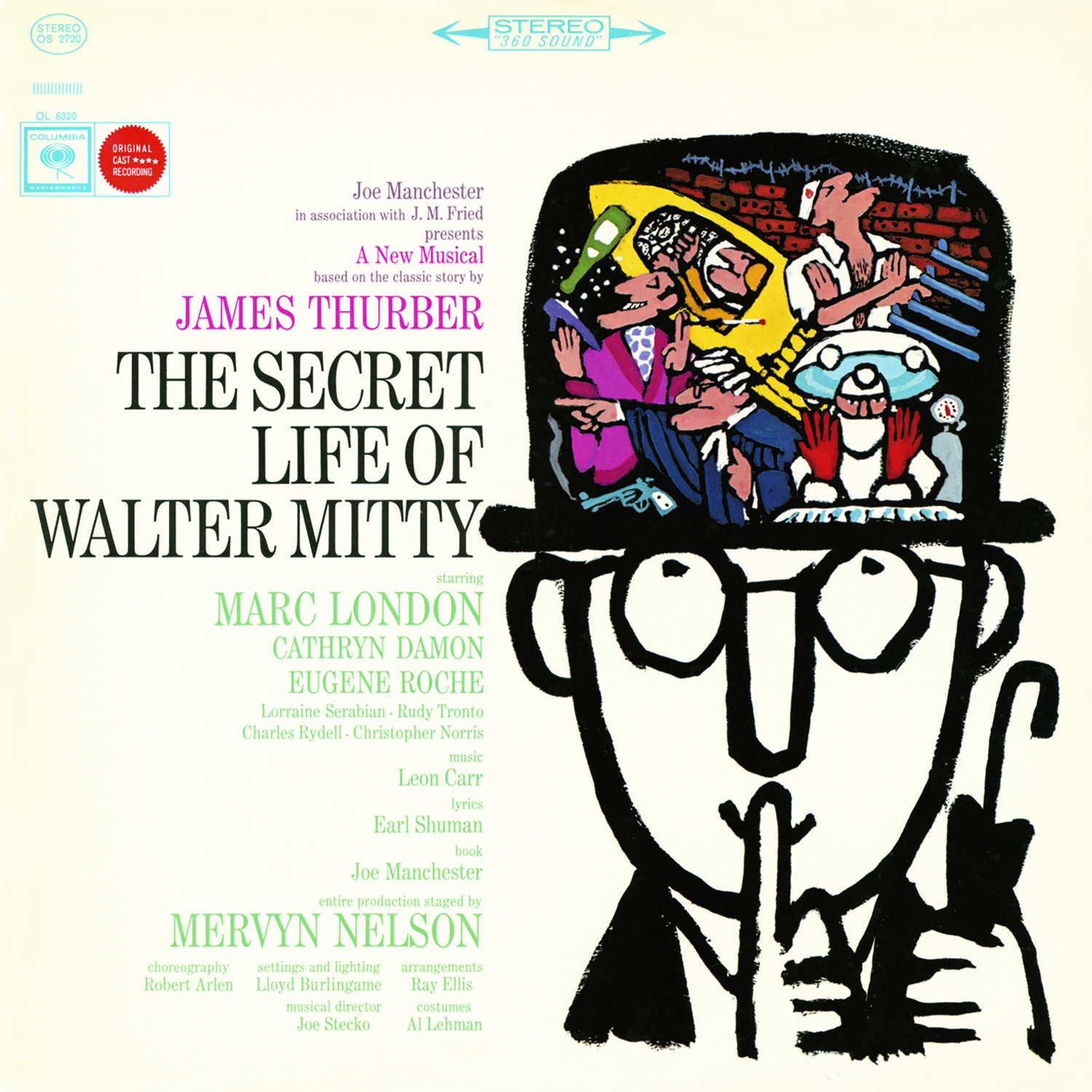 an analysis of the secret life of walter mitty by james thurber Look for a summary or analysis of this story  pages: 1 of 3 « 1 2 3 » page: the secret life of walter mitty by james thurber []  walter mitty drove on .