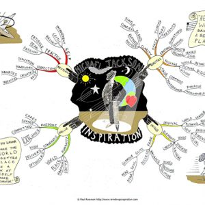 MindMapInspiration Created A Visual Map Of MJ's Areas of Inspiration