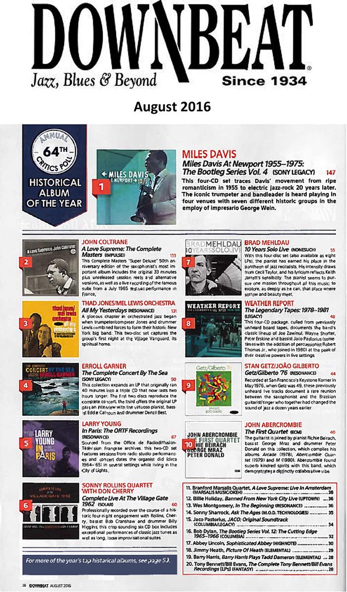 Miles Davis At Newport 1955-1975' Wins DownBeat Critics Poll