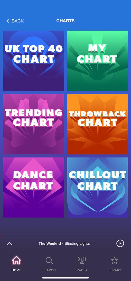 nowmusic-homepage-carousel-charts