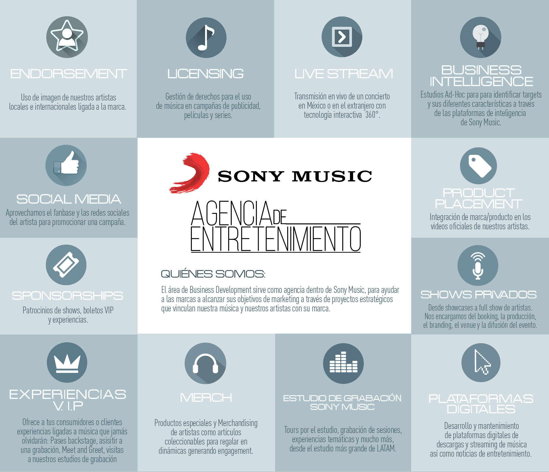 Servicios - Sony Music Entertainment Centroamérica