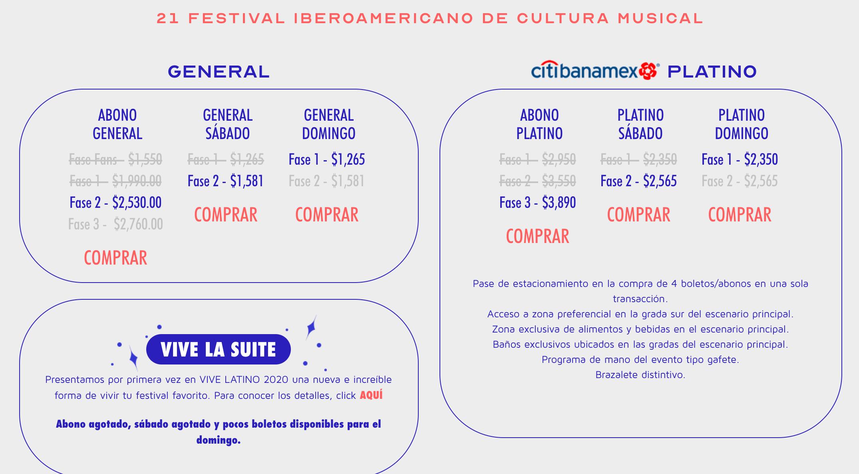 Vive Latino: 21 años celebrando el sonido Iberoamericano