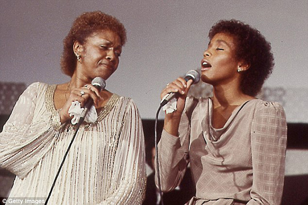 Whitney Houston and Cissy Houston early 1980s