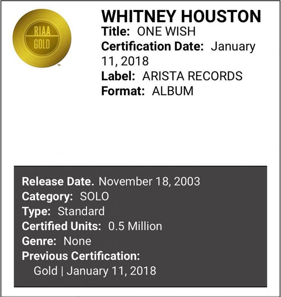 Whitney Houston One Wish: The Holiday Album certified Gold by RIAA