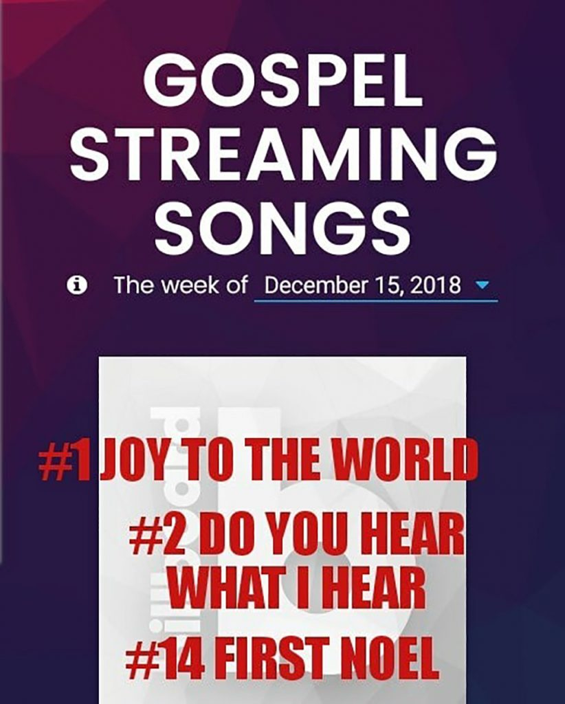 Whitney Houston Joy To The World #1 on Billboard Gospel Streaming Songs chart December 15, 2018
