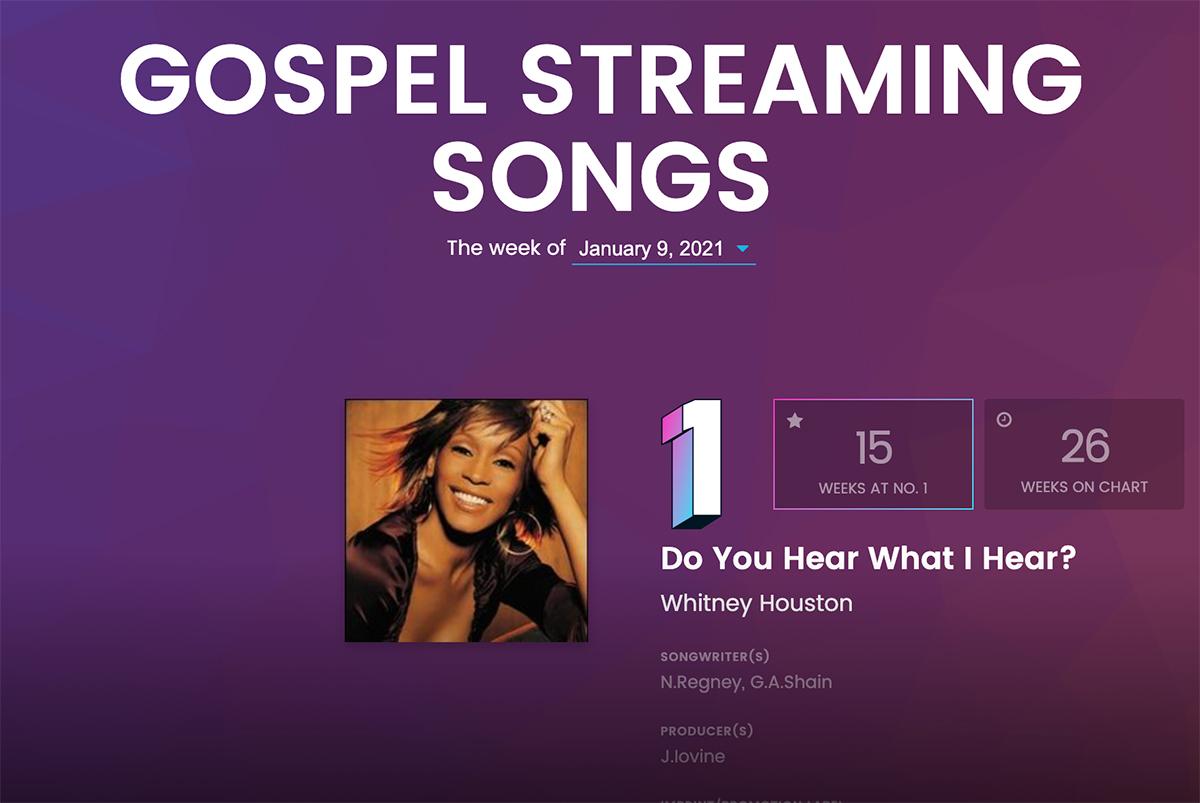 Whitney Houston Do You Hear What I Hear No. 1 on Billboard Gospel Streaming Songs chart